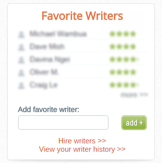 Favourite_Writer_iWriter