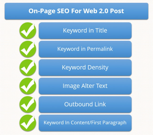 On-Page SEO Web 2