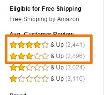 Average Customer Reviews On Amazon