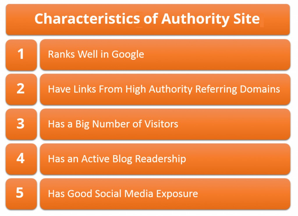 Authority Site Characteristics
