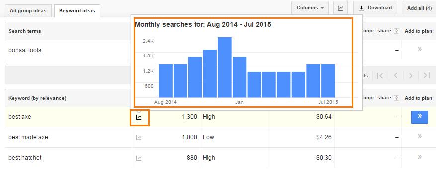 Google Keyword Planner Keyword Research 5