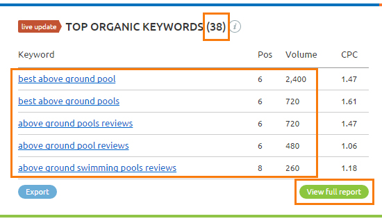 keyword research guide for amazon niche site