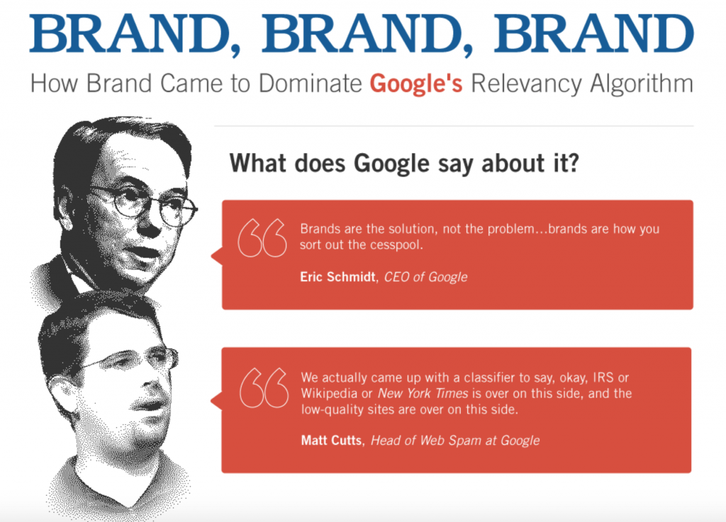 What Google Think About Brands