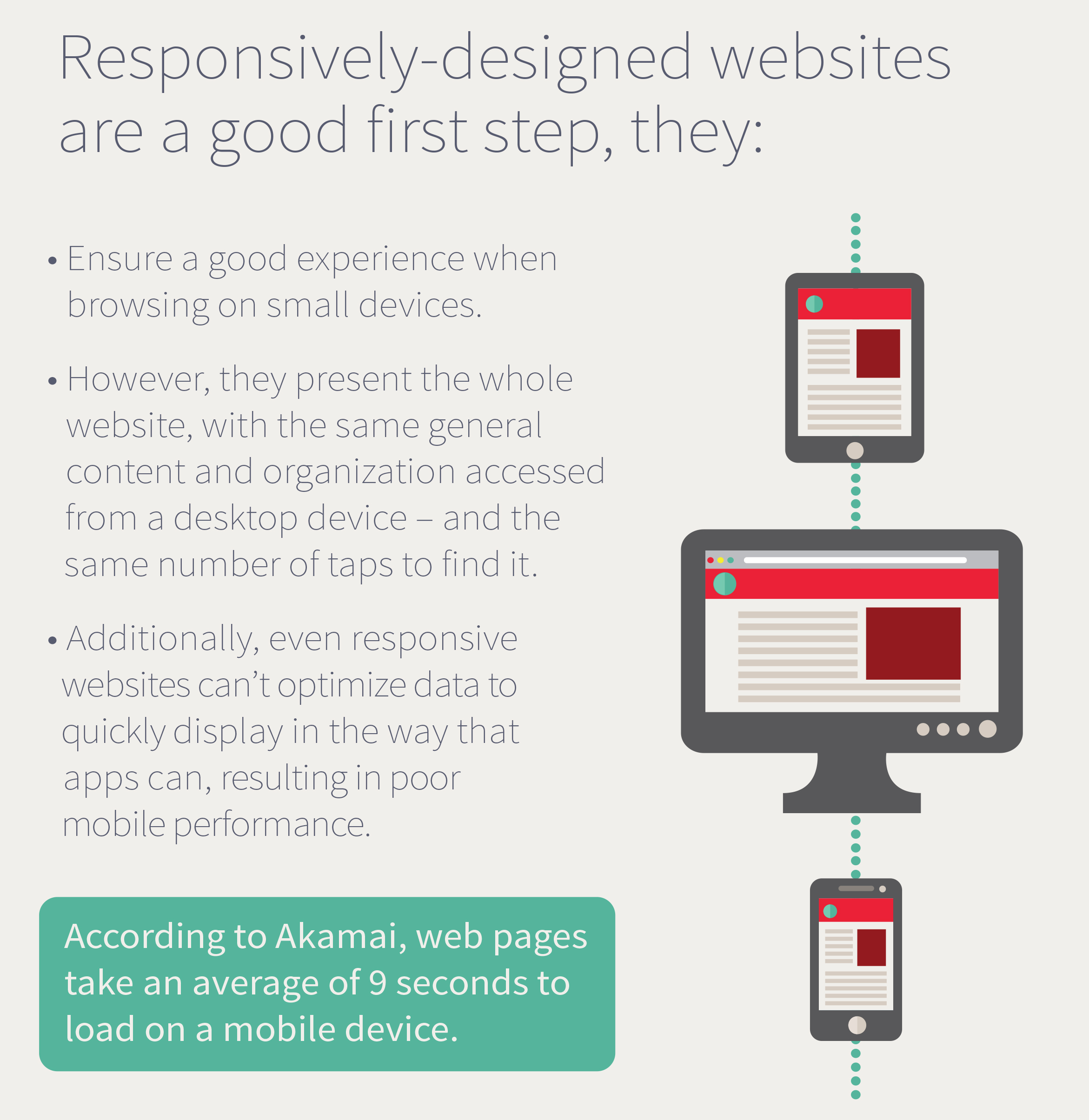 Why We Need Mobile Friendly Website