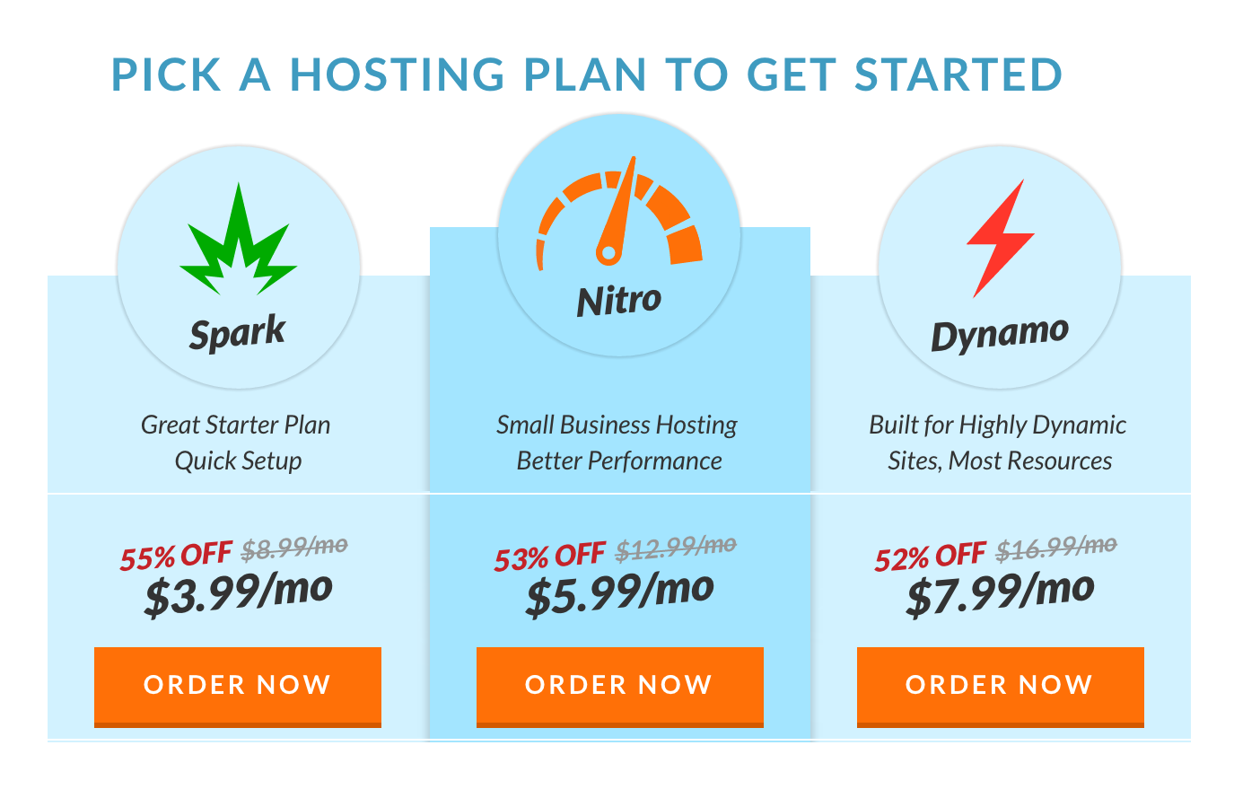 Web Hosting Hub Packages