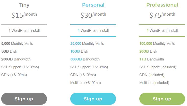 Flywheel Pay Per Site package